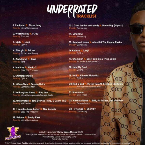 goddy-zambia-underrated-cover